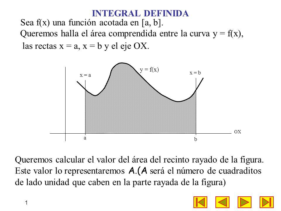 Sea f(x) una función acotada en [a, b].